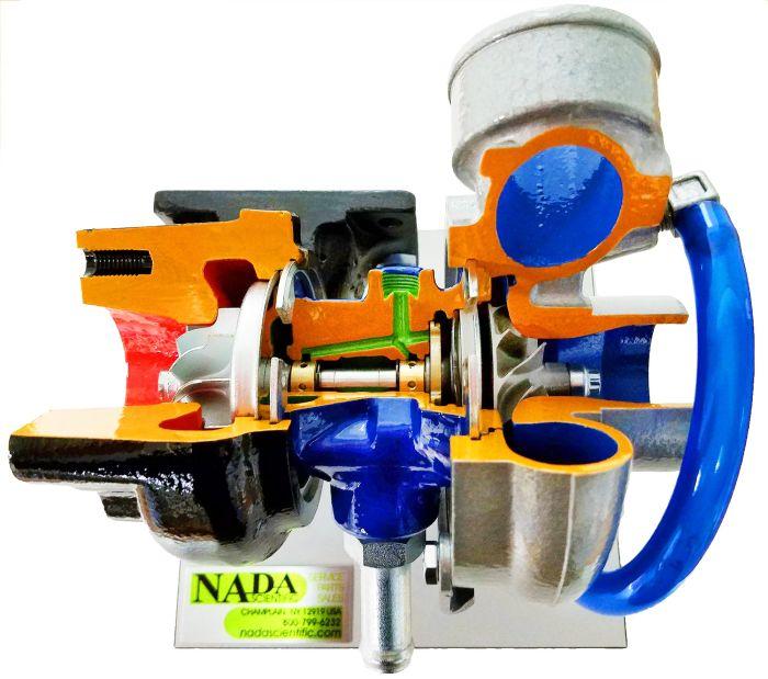 Turbosupercharger with Wastegate Valve - NADA Scientific